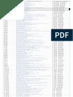 Lista de municípios do Pará por população – Wikipédia, a enciclopédia livre