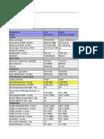 SSL Comparison List/ TECH.DETAILS OF SKID STEER LOADERS