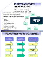 Módulo 4 - Modos de Transporte Internacional