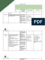 PLANIFICACION ANUAL 2021- 3° y 4°