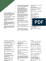 Lista Completa de Códigos Sagrados