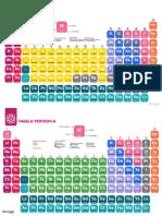 Química-TABELA PERIÓDICA - BT 2020
