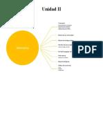 Unidad Ii_procesos Psicológicos Vinculados Al Aprendizaje