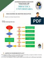 INDICADORES DE GESTIÓN EDUCATIVA