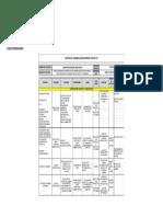 MARCELA HENAO DIRECCION DE PROYECTOS PMI II CLASE 4