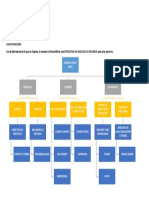 Marcela Henao Direccion de Proyectos Pmi II Clase 3