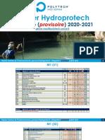 2020-2021_MCC_HP_ETUDIANTS