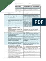 Maths Research HW Assessment Criteria