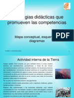 2_Mapa_conceptual,_esquema_y_diagrama