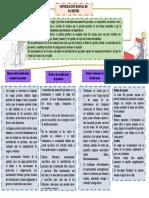 Movilización Manual de Pacientes