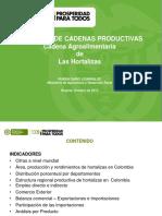 2013-10-31 Cifras Sectoriales minagro colombia