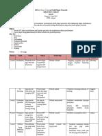 Template Rencana Fasilitasi Pelatihan (1)