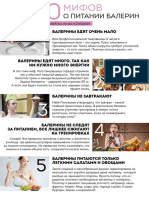 10 мифов о питании балерин