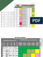 Analisis de Riesgos Empresa de Seguridad-SHOGUN-SRL