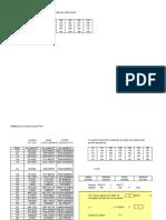 Ejercicio estadística descriptiva e-actividad 2 Estadística I