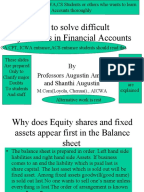 Is accounting a difficult major?