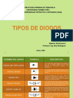 TIPOS DE DIODOS - ANA PARRA