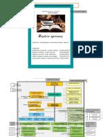 s17 - Ejercicio de Estructura de Los Gobiernos Regionales y Locales