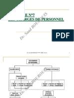 CH 07 - Les charges de personnel