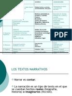 los-textos-narrativos-1194280257645301-1