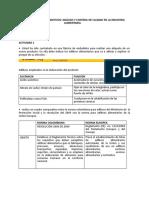 210274314-Sena-Actividad-1