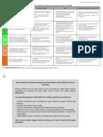 PLIDA B1 - Criteri valutazione prove Scrivere