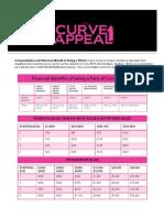 FOCA Compensation Chart