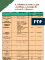 Catalogo_de_Asignaturas_electivas_de_Alimentos%2022_2_08_0