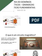 TEORIA DO DOMÍNIOS MAGNÉTICOS – GRANDEZAS MAGNÉTICAS FUNDAMENTAIS r02