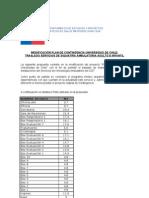 Informe modificacion plan de contingencia_kine