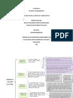 ACTIVIDAD3-NIÑO-Y-SU-DESARROLLO