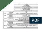 RLC-511W-5MP-IP-Kamera-Spezifikationen