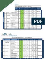 Projet Plan Etudes FCPI