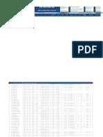 Planilha Controle de Compras_Safra_2021