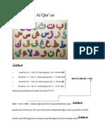 Jumlah Ayat Al Quran
