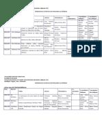 FIE cronograma defesa percursos LAL 12_a14.05.16