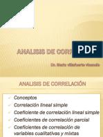 CORRELACIÓN LINEAL SIMPLE Y PARCIAL