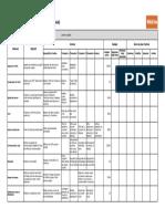 Modèle Exemple Plan Action Commercial GRATUIT