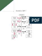 Arsitektur_SAP-12
