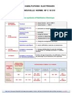 Document Formation 32