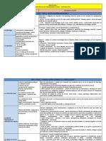 ECO-DROIT - Fiches de Revisions Terminale STMG