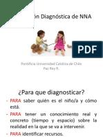 2 evaluacio diagnóstica nna