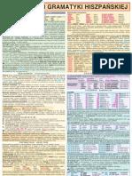 Kompendium Gramatyki Hiszpańskiej