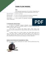 Process_Study