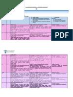 MUS 2° Cronograma de Objetivos de Aprendizaje 2021[33]