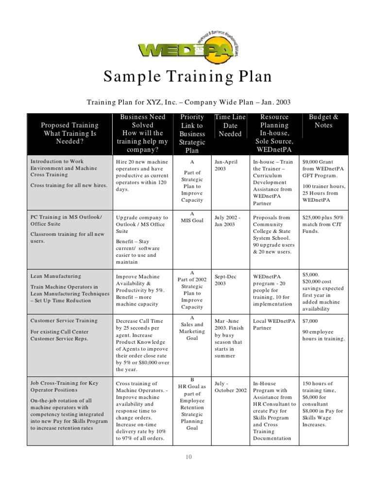 TrainingPlanTemplate Employee Retention – Sample Training Plan