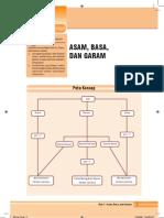 49511293-asam-basa-amp-garam