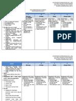 3. SOP & Rubrik Uji Praktek PK Level II