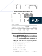 CLASE COMPARACIÓN DE PROMEDIOS MULTIPLES