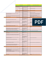 Autodiagnostic_ISO 14001-2015